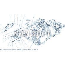 МКСМ-800 Установка генератора