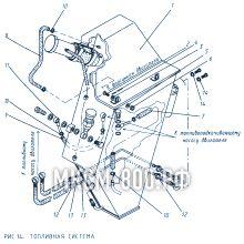 МКСМ-800 Топливная система