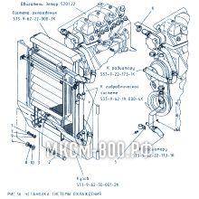 МКСМ-800 Установка системы охлаждения