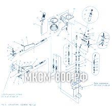 МКСМ-800 Управление ходовой частью