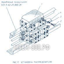МКСМ-800 Установка распределителя