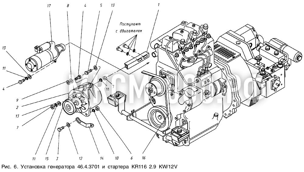 МКСМ-800 - Установка генератора