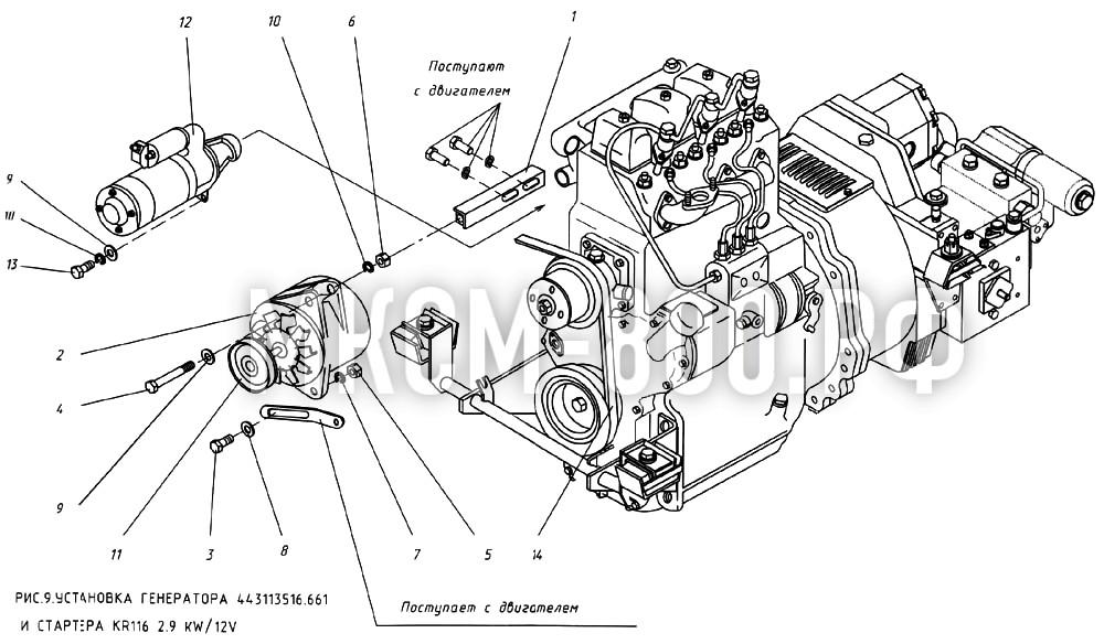 МКСМ-800 - Установка генератора и стартера