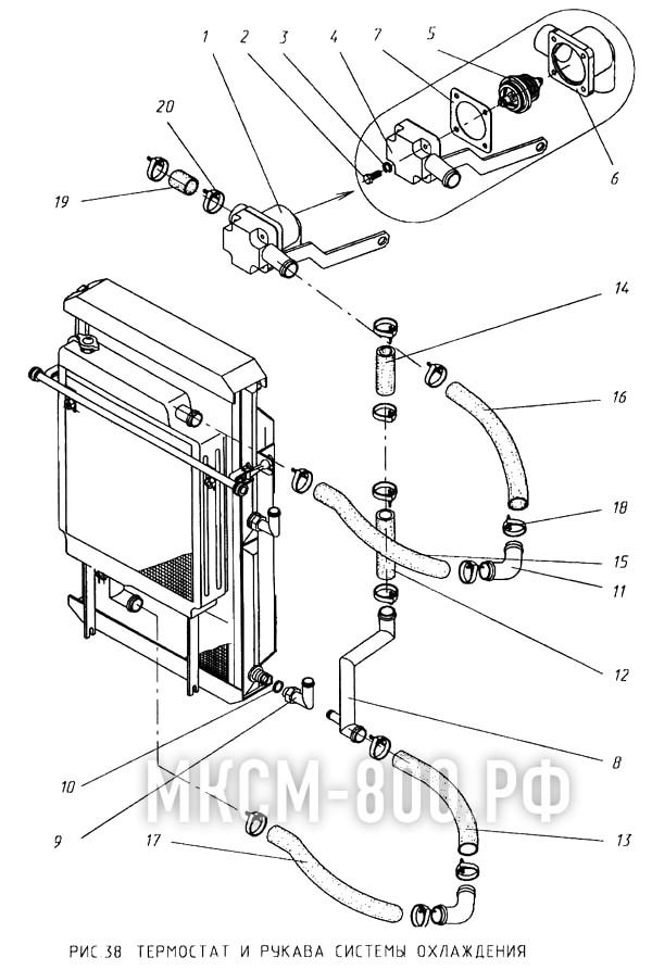 МКСМ-800 - Термостат и рукава системы охлаждения