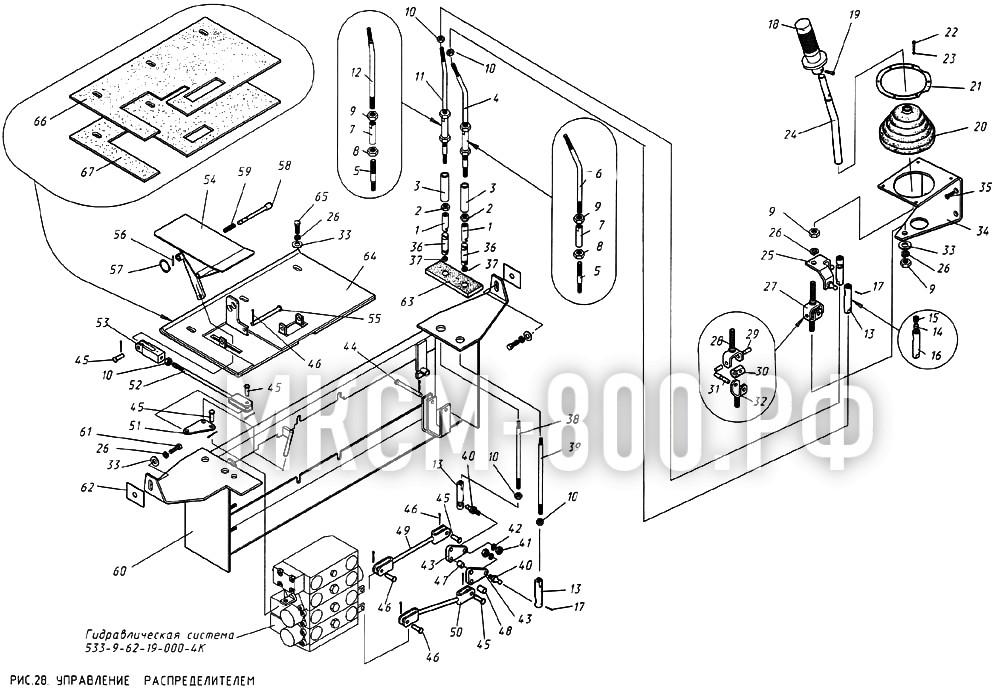 МКСМ-800 - Управление распределителем