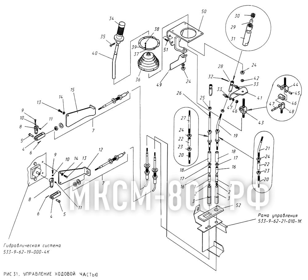 МКСМ-800 - Управление ходовой частью