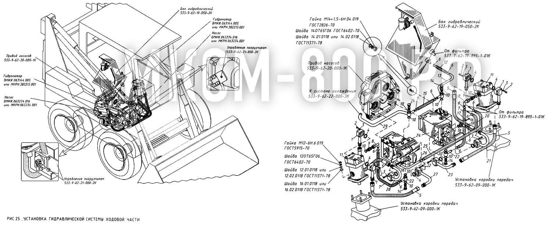 МКСМ-800 - Установка гидравлической системы ходовой части