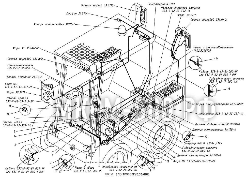МКСМ-800 - Электрооборудование