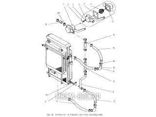 Термостат и рукава системы охлаждения МКСМ-800
