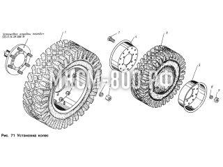 Установка колес МКСМ-800