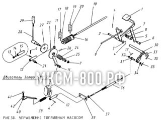 Управление топливным насосом МКСМ-800