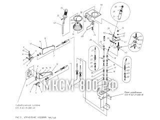 Управление ходовой частью МКСМ-800